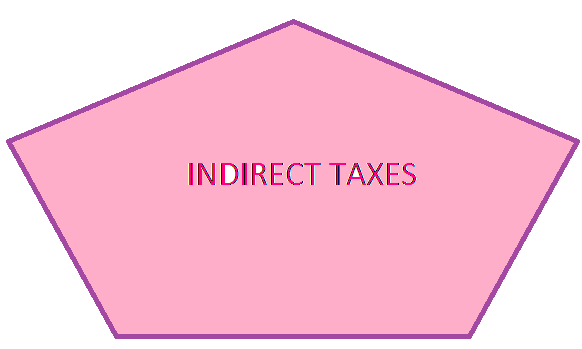 indirecttaxes